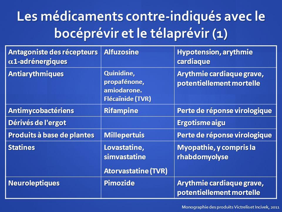 Les médicaments contre-indiqués avec le bocéprévir et le télaprévir (1)