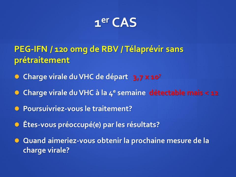 1er CAS PEG-IFN / 120 0mg de RBV / Télaprévir sans prétraitement