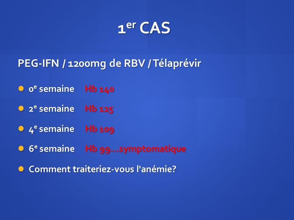 1er CAS PEG-IFN / 1200mg de RBV / Télaprévir 0e semaine Hb 140