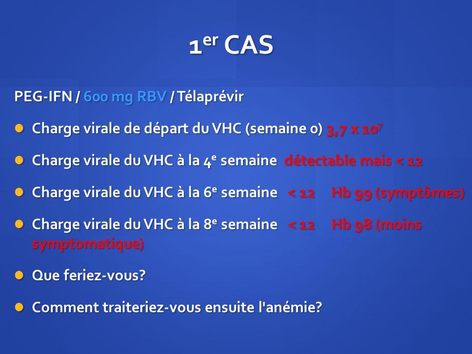 1er CAS PEG-IFN / 600 mg RBV / Télaprévir