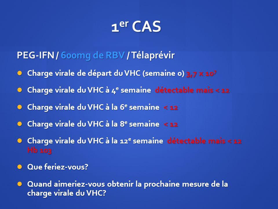 1er CAS PEG-IFN / 600mg de RBV / Télaprévir