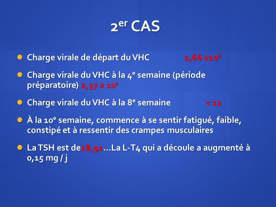 2er CAS Charge virale de départ du VHC 1,66 x106