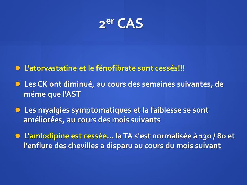 2er CAS L atorvastatine et le fénofibrate sont cessés!!!