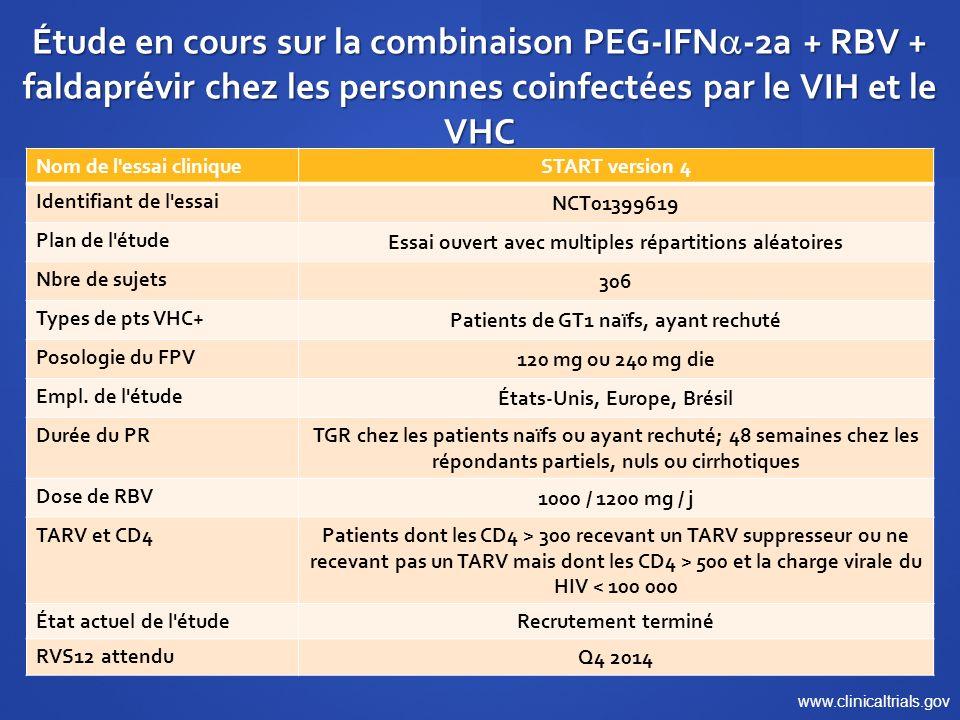 Étude en cours sur la combinaison PEG-IFN-2a + RBV + faldaprévir chez les personnes coinfectées par le VIH et le VHC