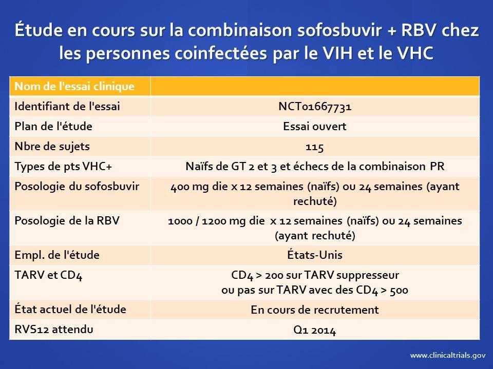 Étude en cours sur la combinaison sofosbuvir + RBV chez les personnes coinfectées par le VIH et le VHC