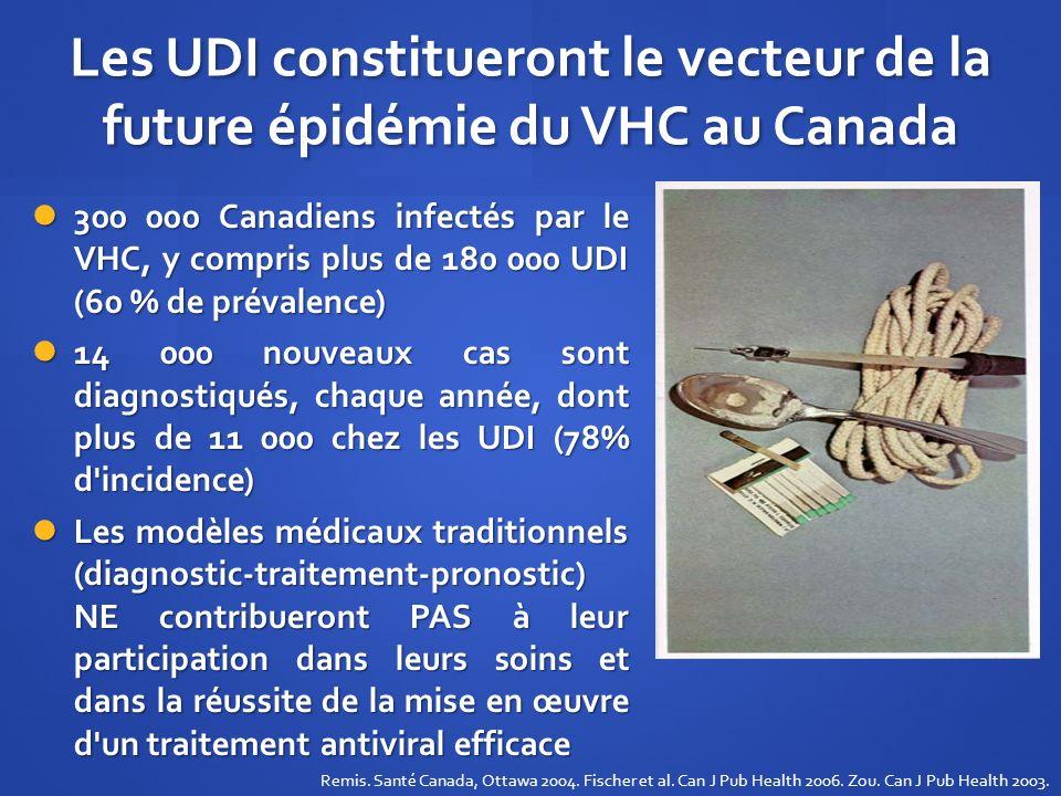 Les UDI constitueront le vecteur de la future épidémie du VHC au Canada
