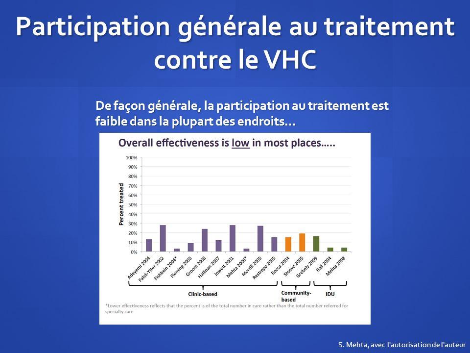 Participation générale au traitement contre le VHC