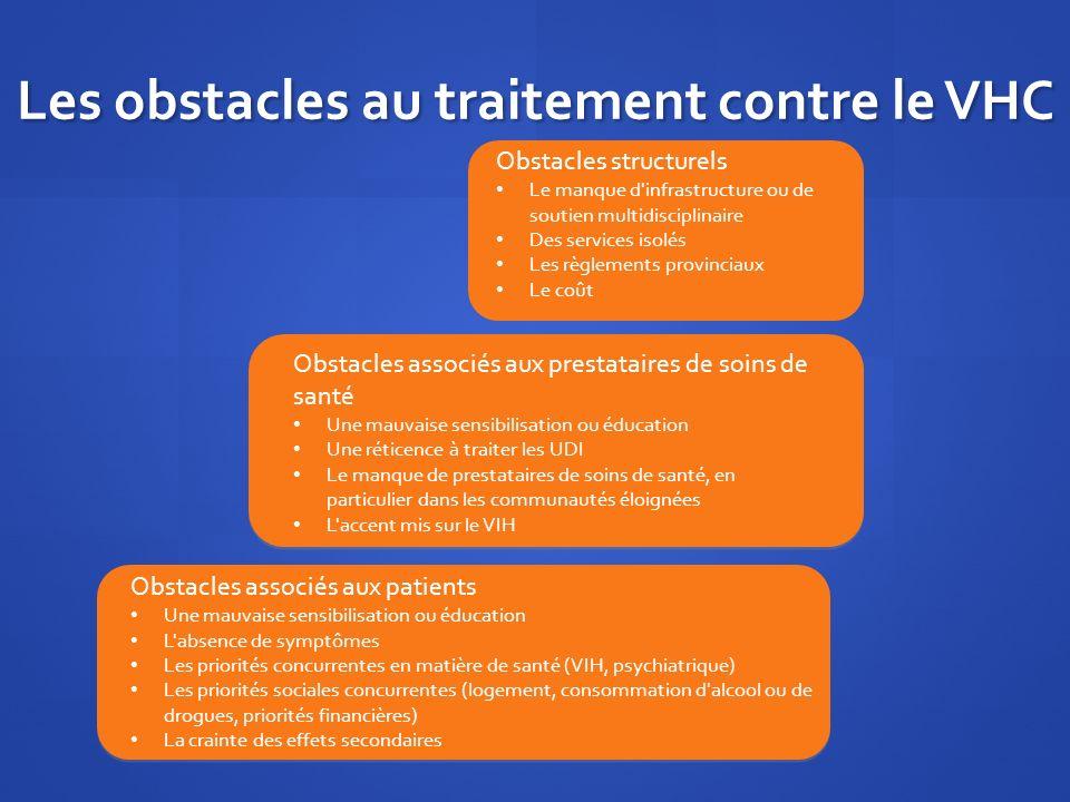 Les obstacles au traitement contre le VHC