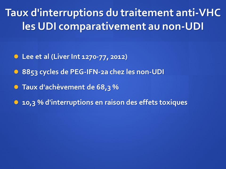 Taux d interruptions du traitement anti-VHC les UDI comparativement au non-UDI