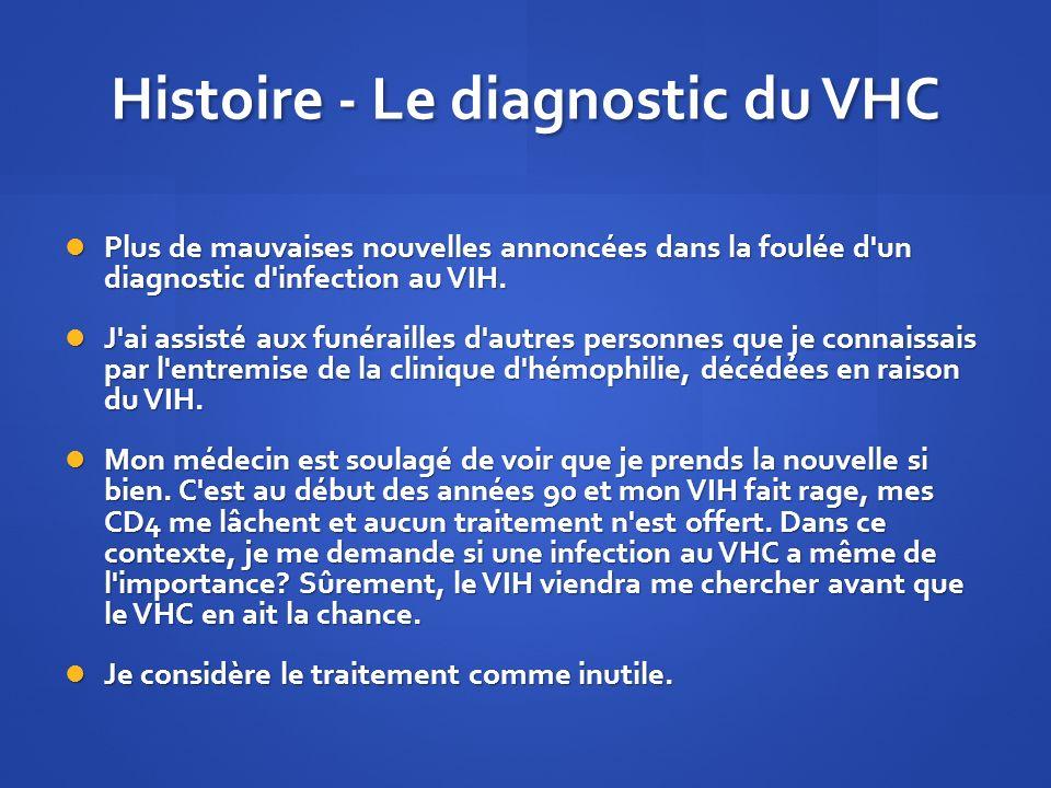 Histoire - Le diagnostic du VHC
