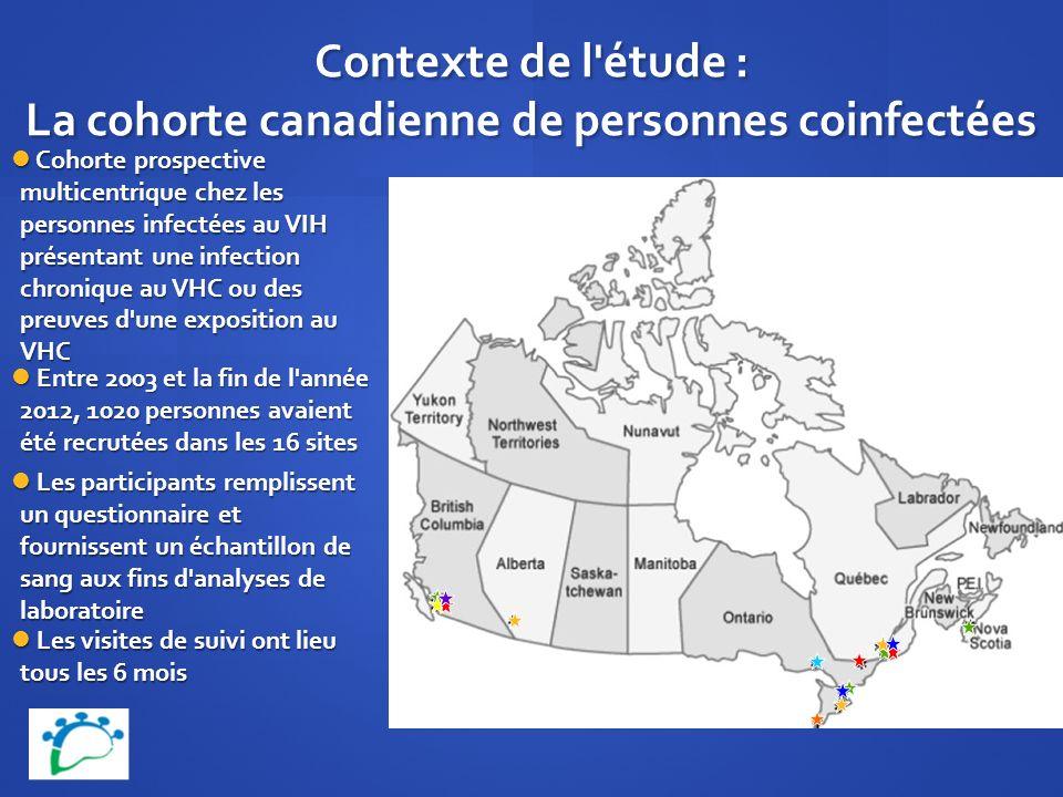 Contexte de l étude : La cohorte canadienne de personnes coinfectées