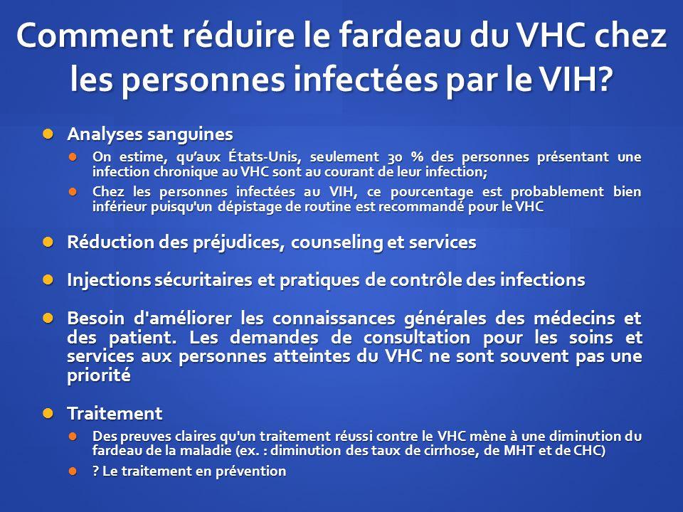 Comment réduire le fardeau du VHC chez les personnes infectées par le VIH