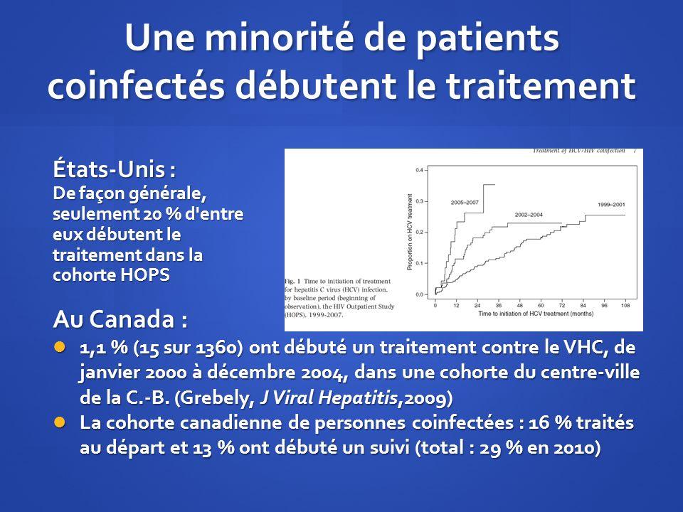 Une minorité de patients coinfectés débutent le traitement