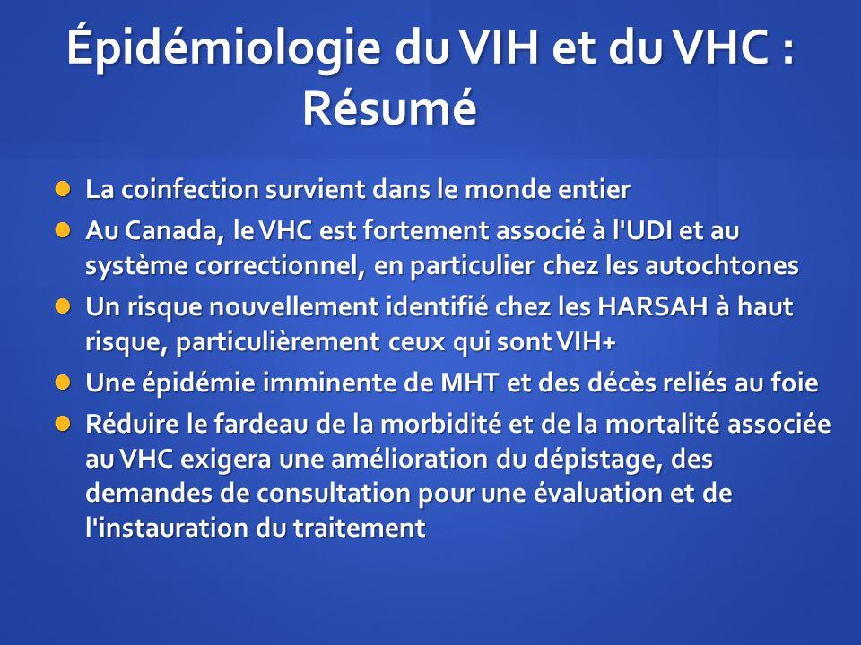 Épidémiologie du VIH et du VHC : Résumé