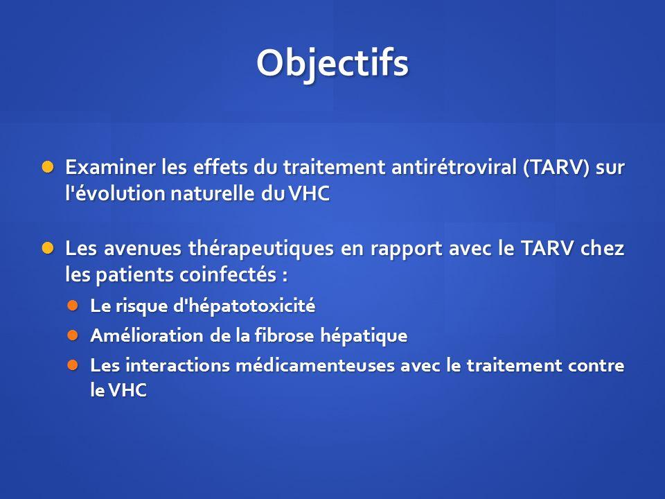 Objectifs Examiner les effets du traitement antirétroviral (TARV) sur l évolution naturelle du VHC.