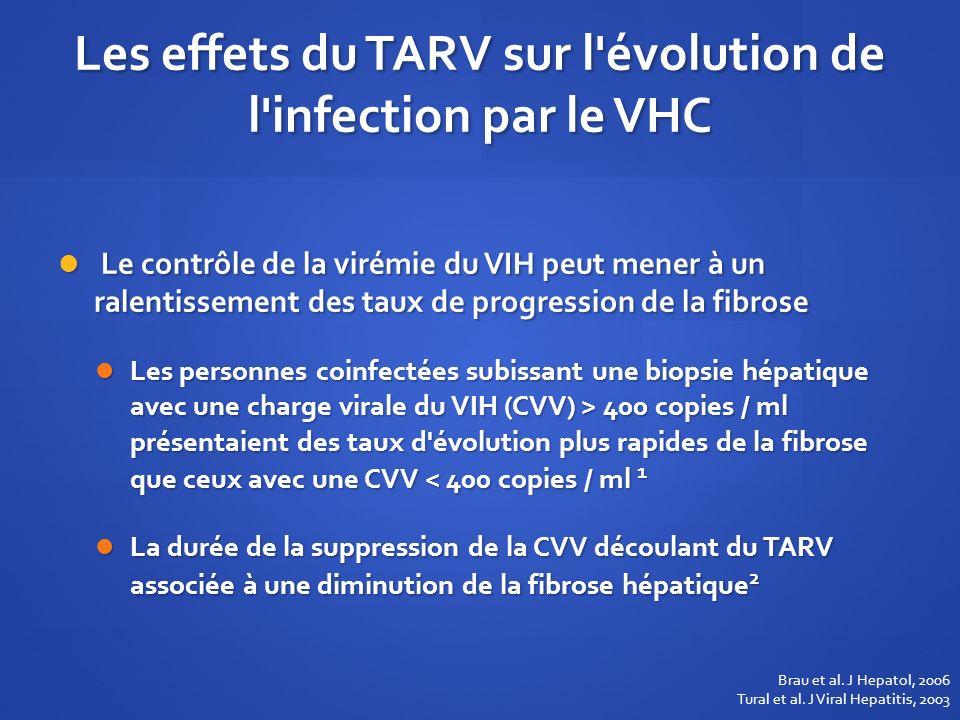 Les effets du TARV sur l évolution de l infection par le VHC