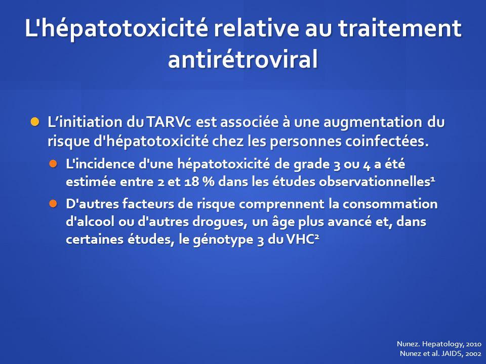 L hépatotoxicité relative au traitement antirétroviral