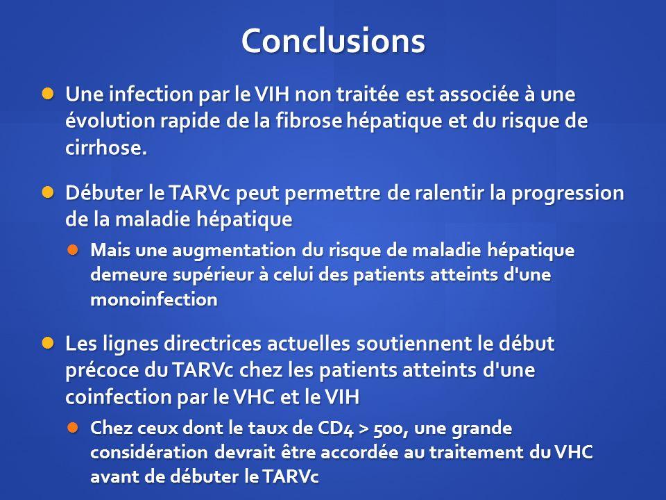 Conclusions Une infection par le VIH non traitée est associée à une évolution rapide de la fibrose hépatique et du risque de cirrhose.