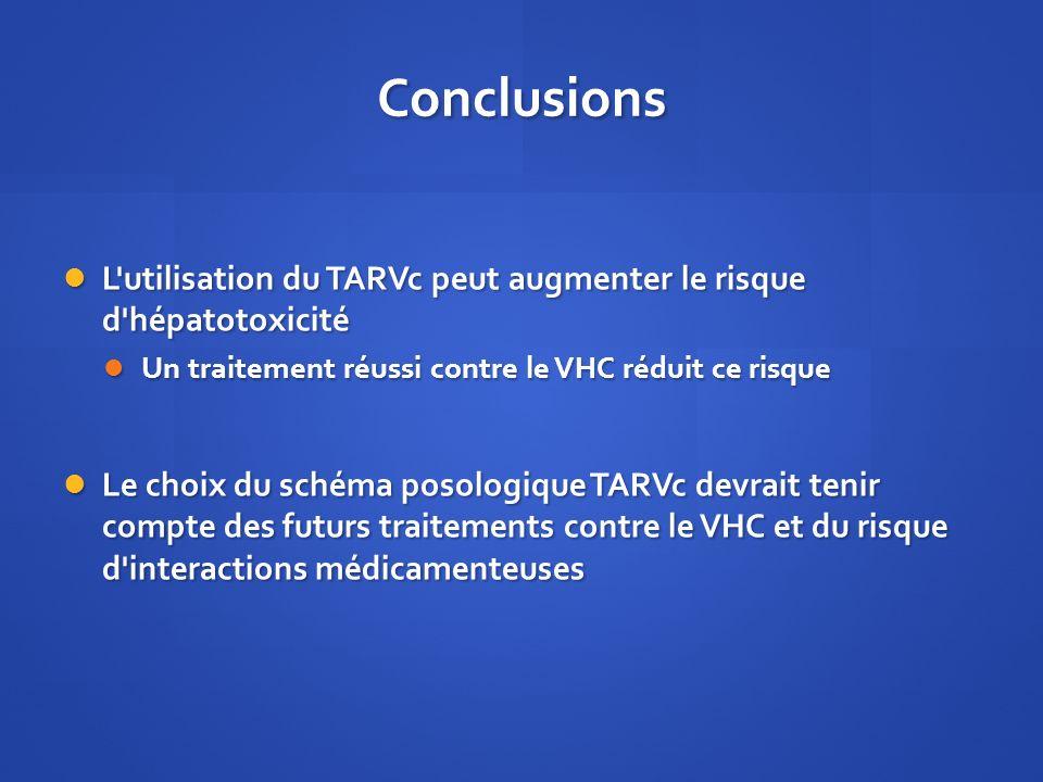Conclusions L utilisation du TARVc peut augmenter le risque d hépatotoxicité. Un traitement réussi contre le VHC réduit ce risque.