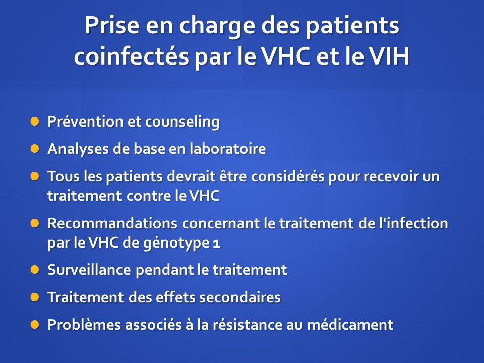 Prise en charge des patients coinfectés par le VHC et le VIH