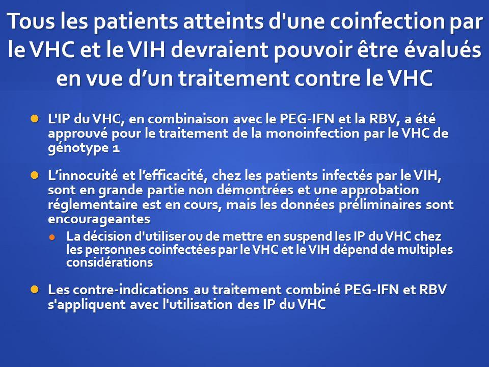 Tous les patients atteints d une coinfection par le VHC et le VIH devraient pouvoir être évalués en vue d'un traitement contre le VHC