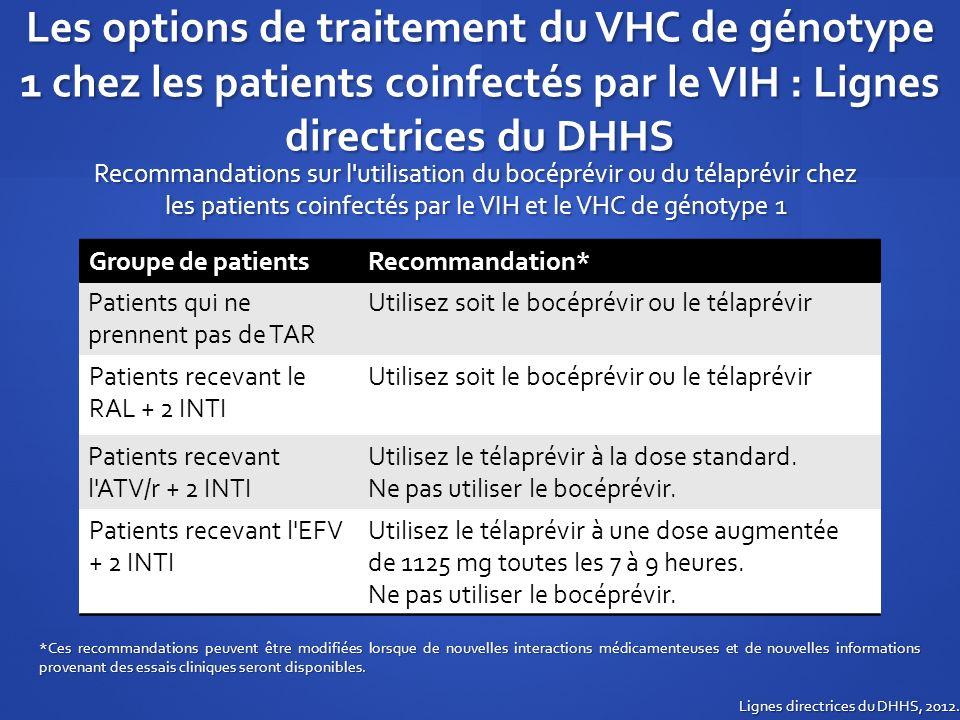 Les options de traitement du VHC de génotype 1 chez les patients coinfectés par le VIH : Lignes directrices du DHHS