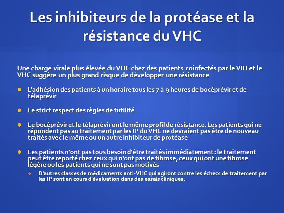 Les inhibiteurs de la protéase et la résistance du VHC