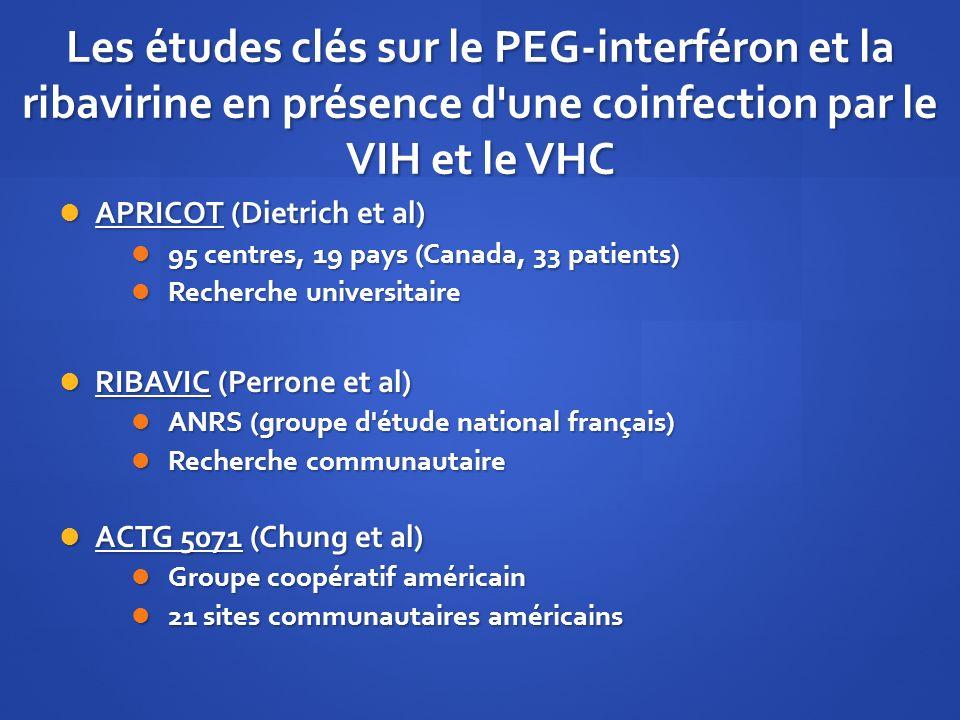 Les études clés sur le PEG-interféron et la ribavirine en présence d une coinfection par le VIH et le VHC