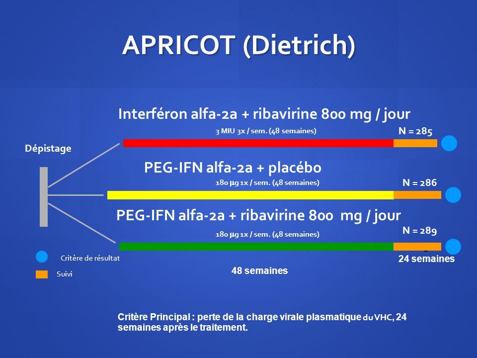 Interféron alfa-2a + ribavirine 800 mg / jour