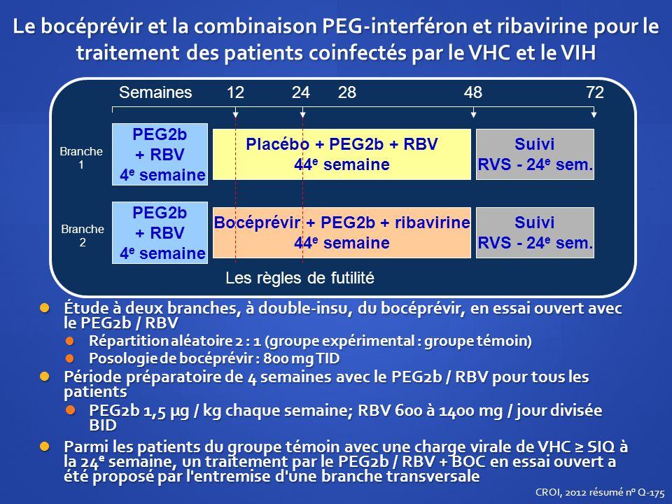 Bocéprévir + PEG2b + ribavirine