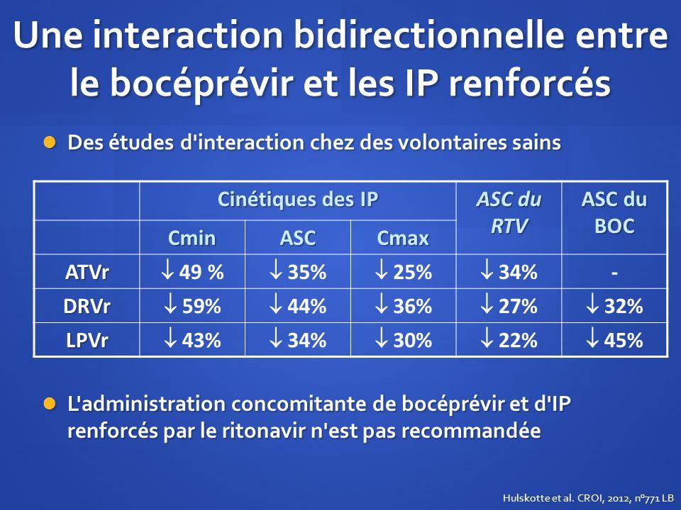 Une interaction bidirectionnelle entre le bocéprévir et les IP renforcés