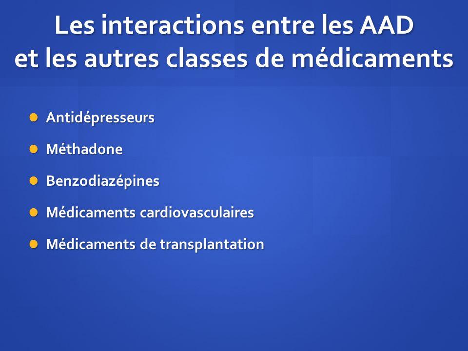 Les interactions entre les AAD et les autres classes de médicaments
