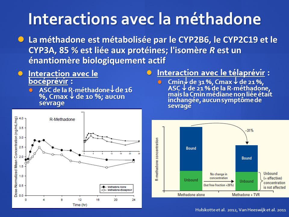 Interactions avec la méthadone