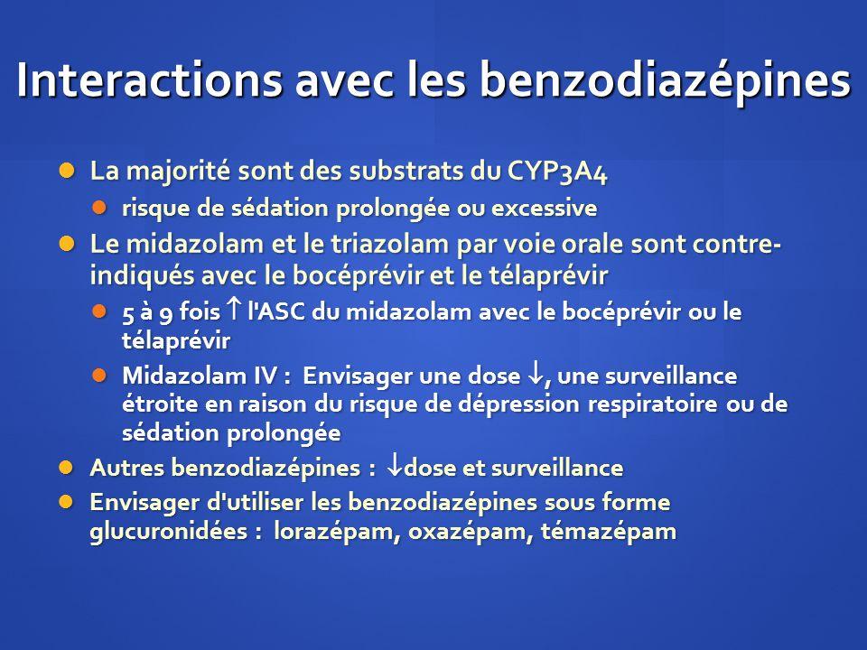 Interactions avec les benzodiazépines
