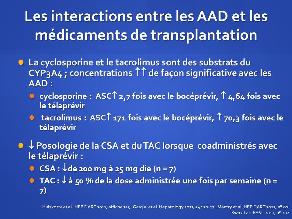 Les interactions entre les AAD et les médicaments de transplantation