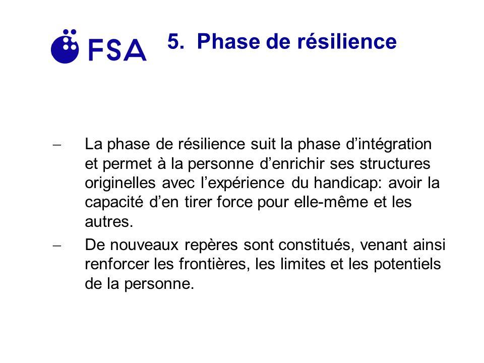 5. Phase de résilience