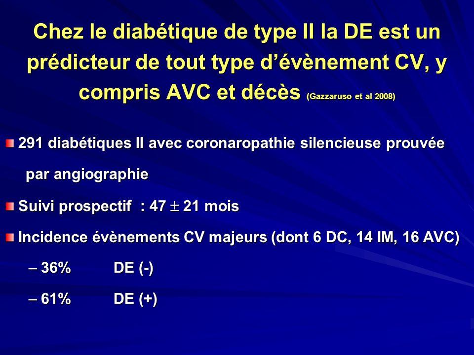Chez le diabétique de type II la DE est un prédicteur de tout type d'évènement CV, y compris AVC et décès (Gazzaruso et al 2008)