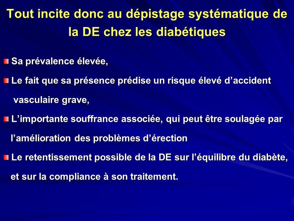 Tout incite donc au dépistage systématique de la DE chez les diabétiques