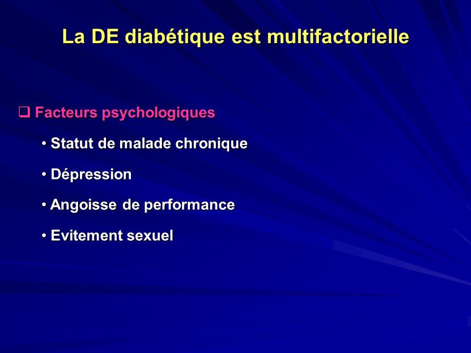 La DE diabétique est multifactorielle
