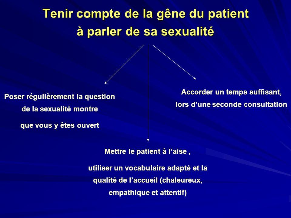 Tenir compte de la gêne du patient à parler de sa sexualité