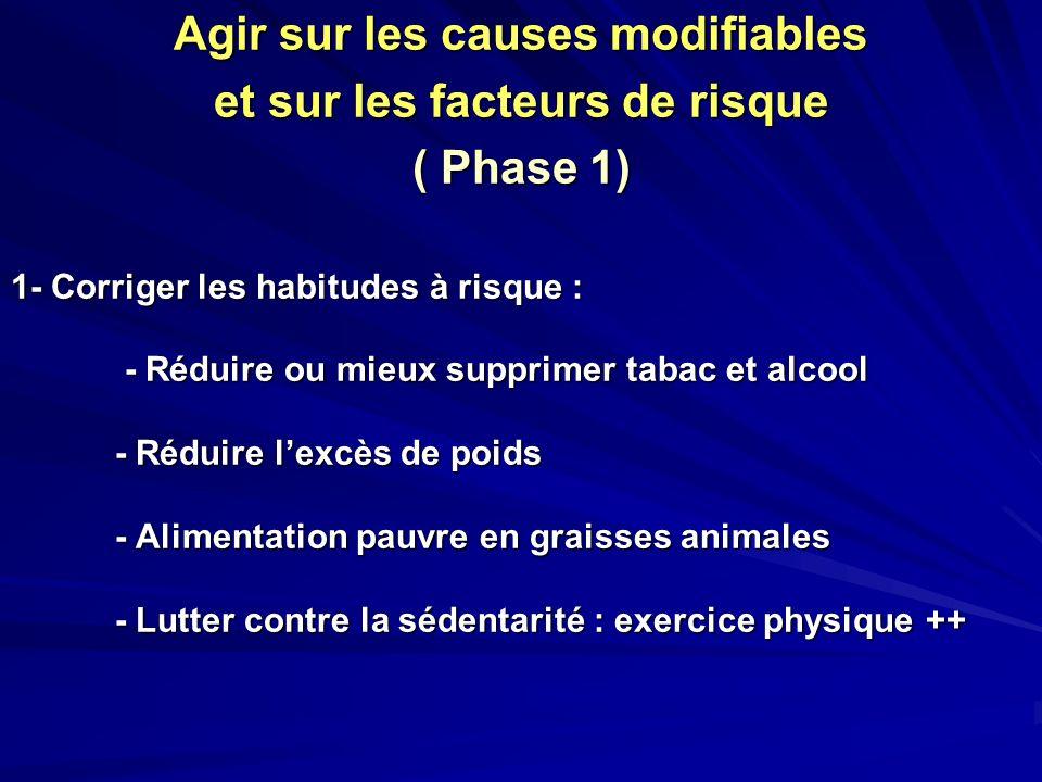 Agir sur les causes modifiables et sur les facteurs de risque ( Phase 1)