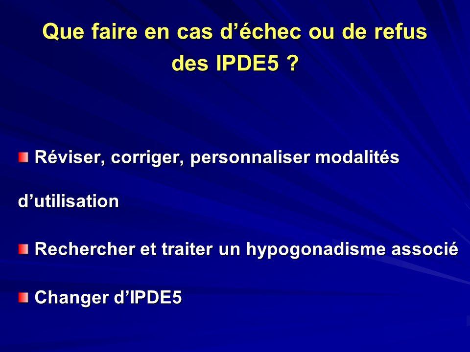 Que faire en cas d'échec ou de refus des IPDE5