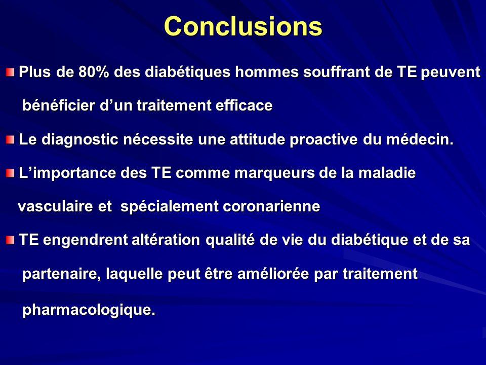 Conclusions Plus de 80% des diabétiques hommes souffrant de TE peuvent