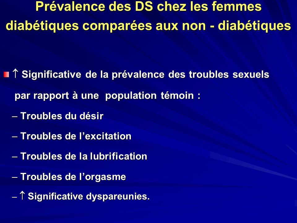 Prévalence des DS chez les femmes diabétiques comparées aux non - diabétiques