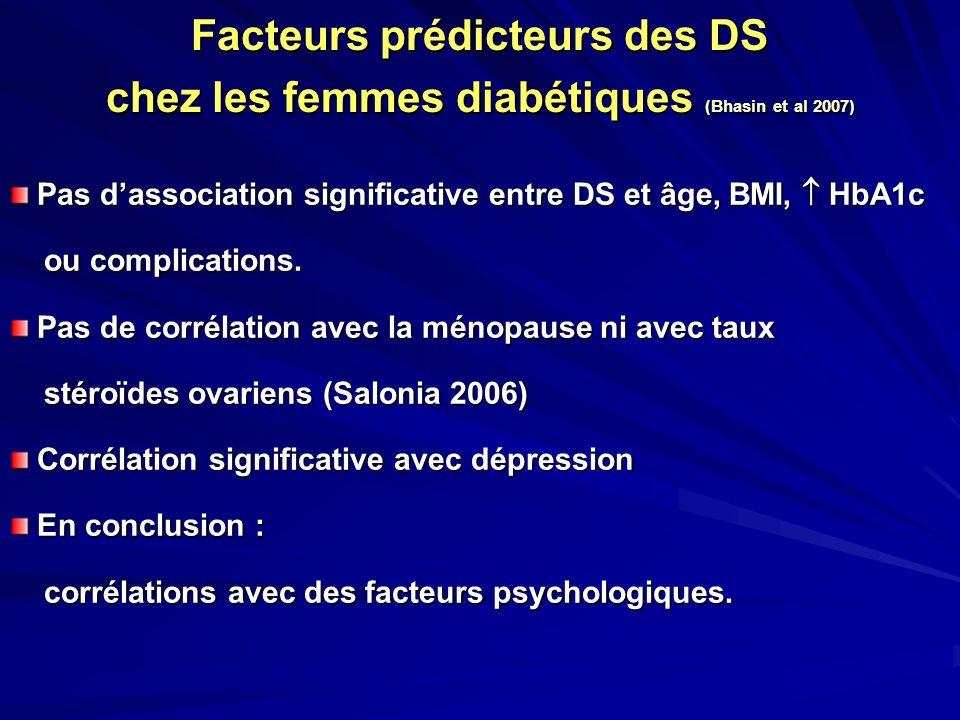 Facteurs prédicteurs des DS chez les femmes diabétiques (Bhasin et al 2007)