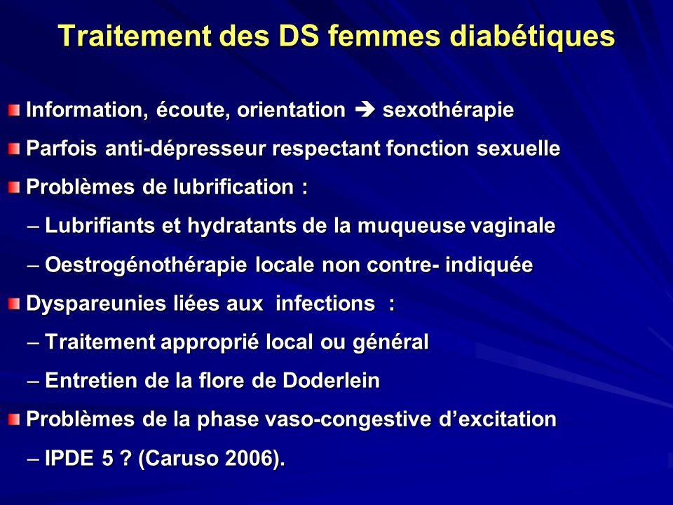 Traitement des DS femmes diabétiques