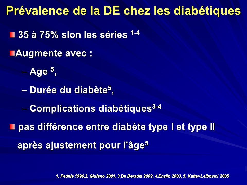Prévalence de la DE chez les diabétiques