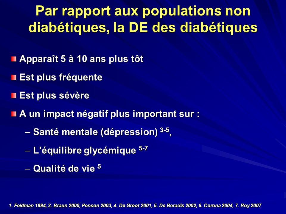 Par rapport aux populations non diabétiques, la DE des diabétiques