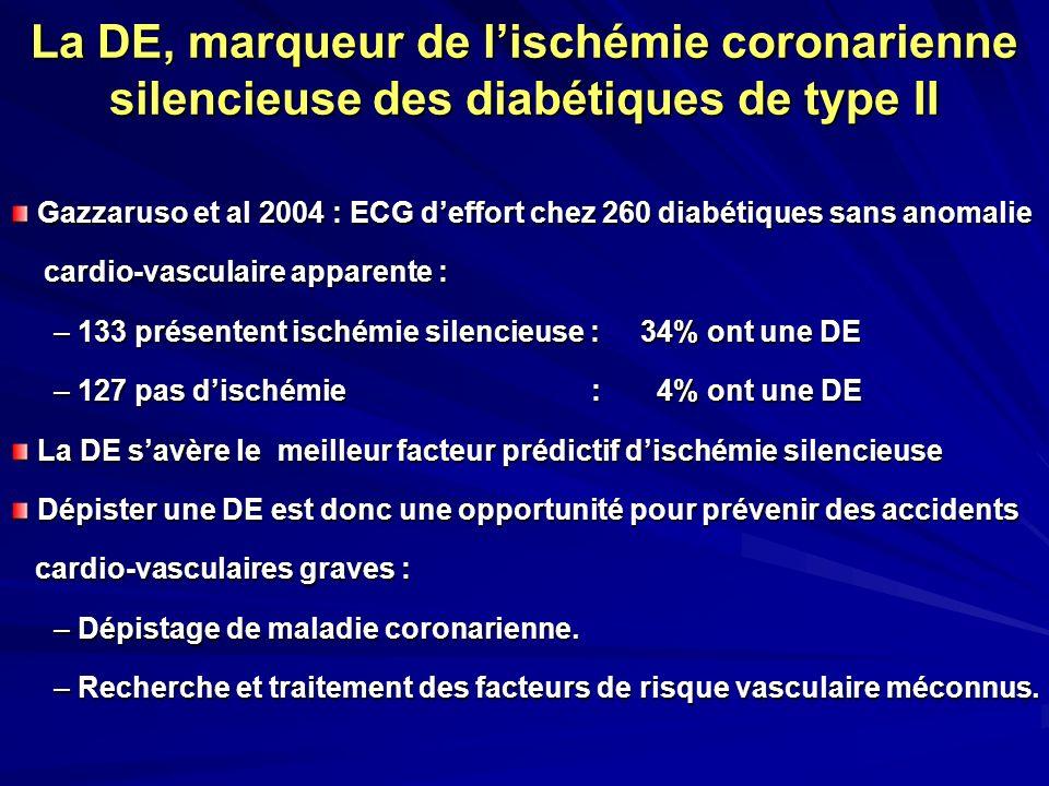 La DE, marqueur de l'ischémie coronarienne silencieuse des diabétiques de type II