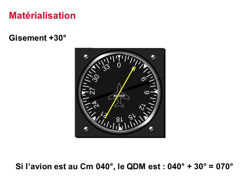 Si l'avion est au Cm 040°, le QDM est : 040° + 30° = 070°